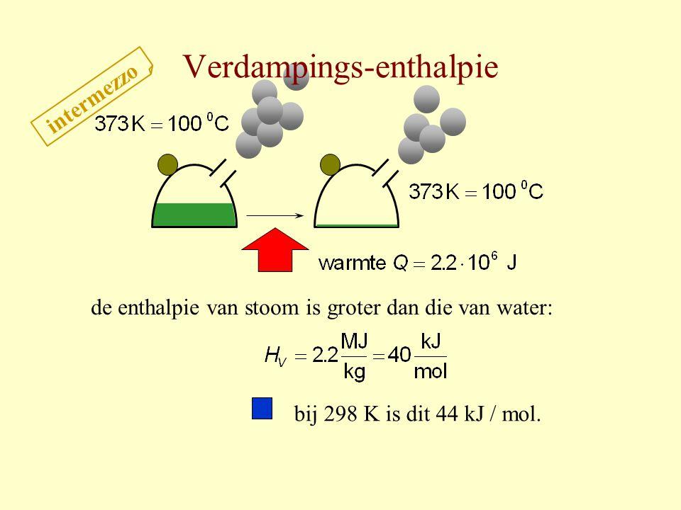 Verdampings-enthalpie