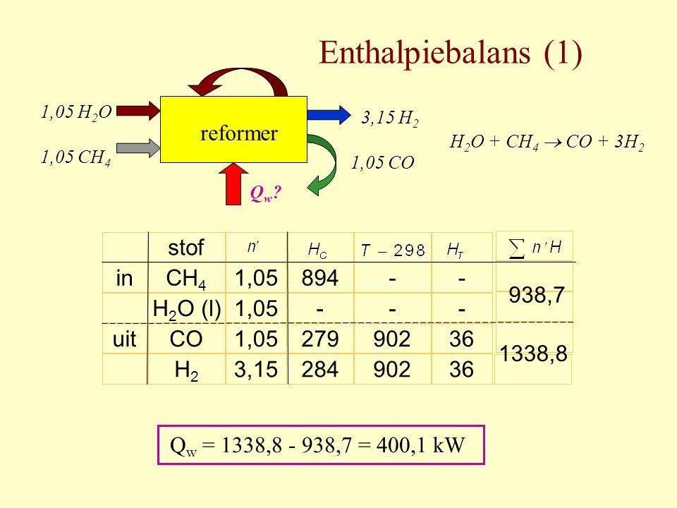 Enthalpiebalans (1) reformer stof in CH4 1,05 894 - - 938,7 H2O (l)