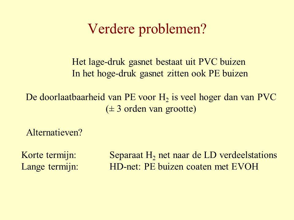 De doorlaatbaarheid van PE voor H2 is veel hoger dan van PVC