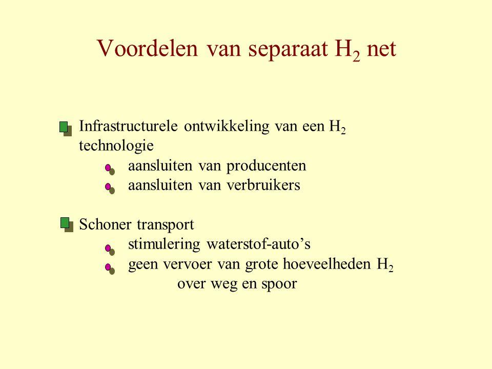 Voordelen van separaat H2 net