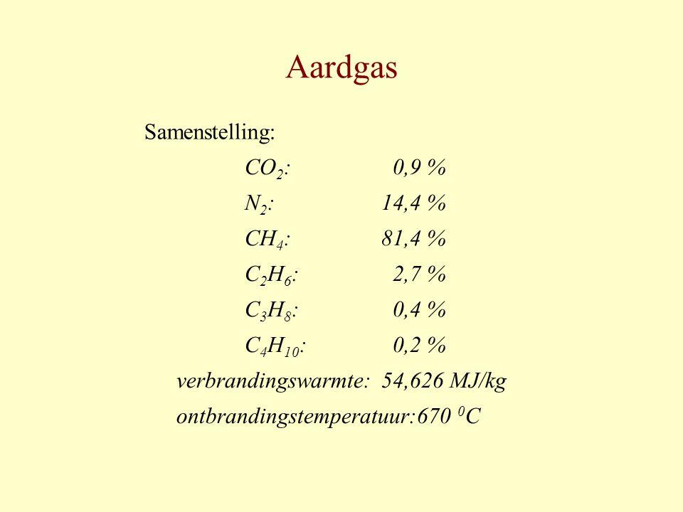 Aardgas Samenstelling: CO2: 0,9 % N2: 14,4 % CH4: 81,4 % C2H6: 2,7 %