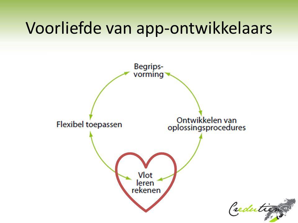 Voorliefde van app-ontwikkelaars