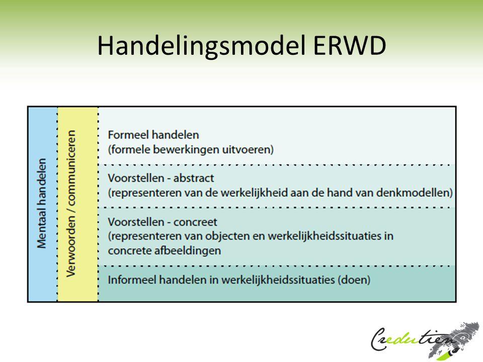 Handelingsmodel ERWD