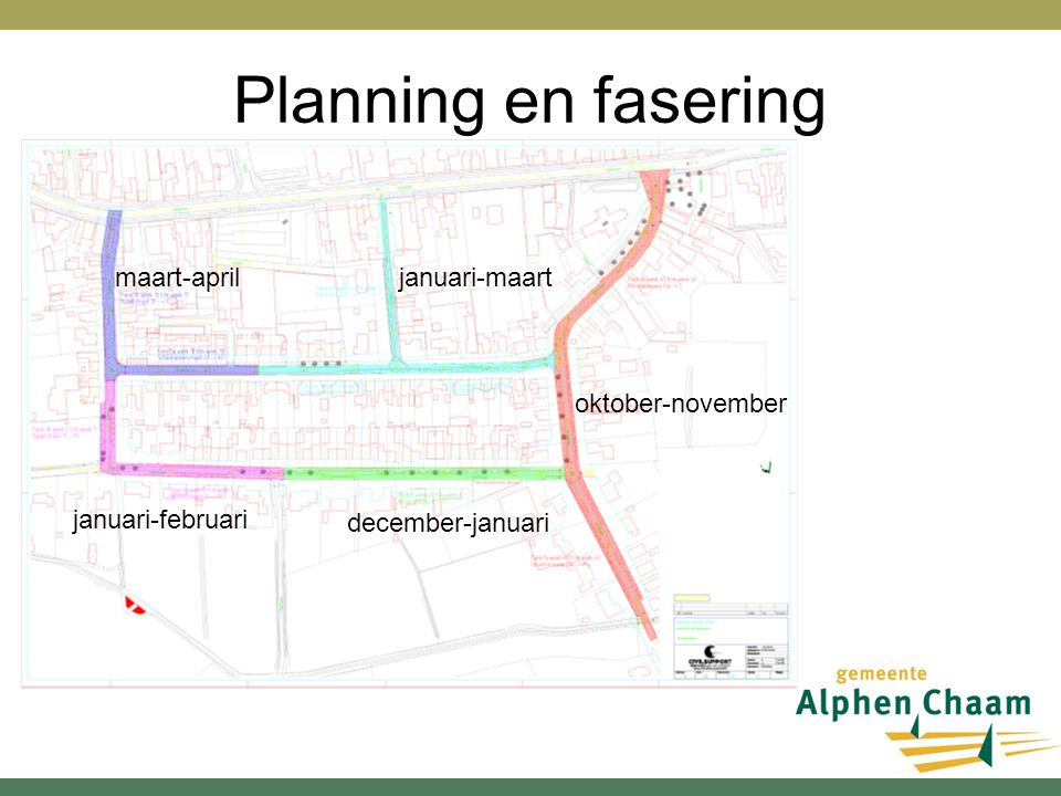 Planning en fasering maart-april januari-maart oktober-november
