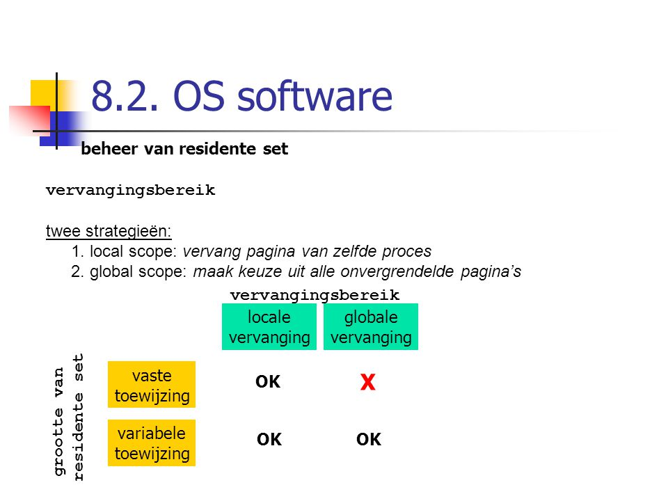 8.2. OS software X beheer van residente set vervangingsbereik