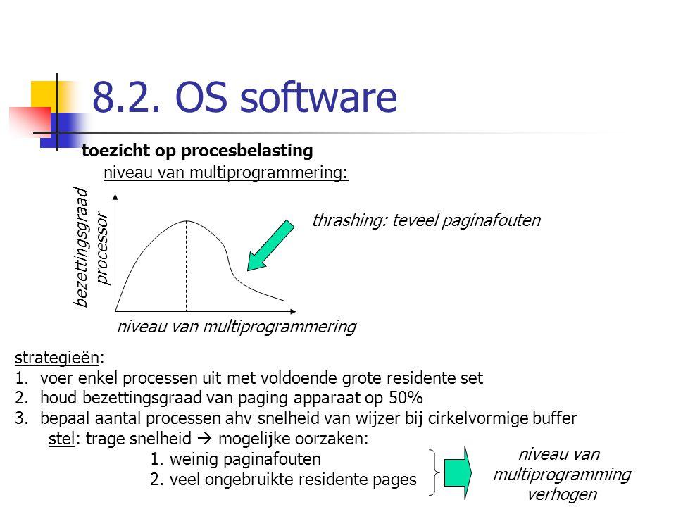 8.2. OS software toezicht op procesbelasting