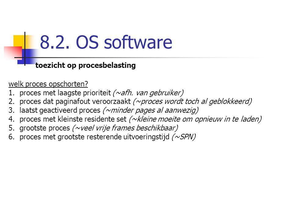 8.2. OS software toezicht op procesbelasting welk proces opschorten