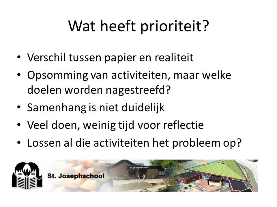 Wat heeft prioriteit Verschil tussen papier en realiteit