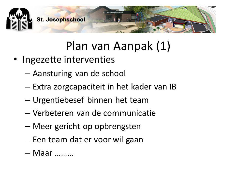 Plan van Aanpak (1) Ingezette interventies Aansturing van de school