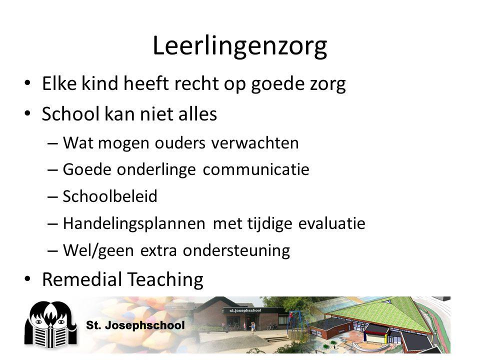 Leerlingenzorg Elke kind heeft recht op goede zorg