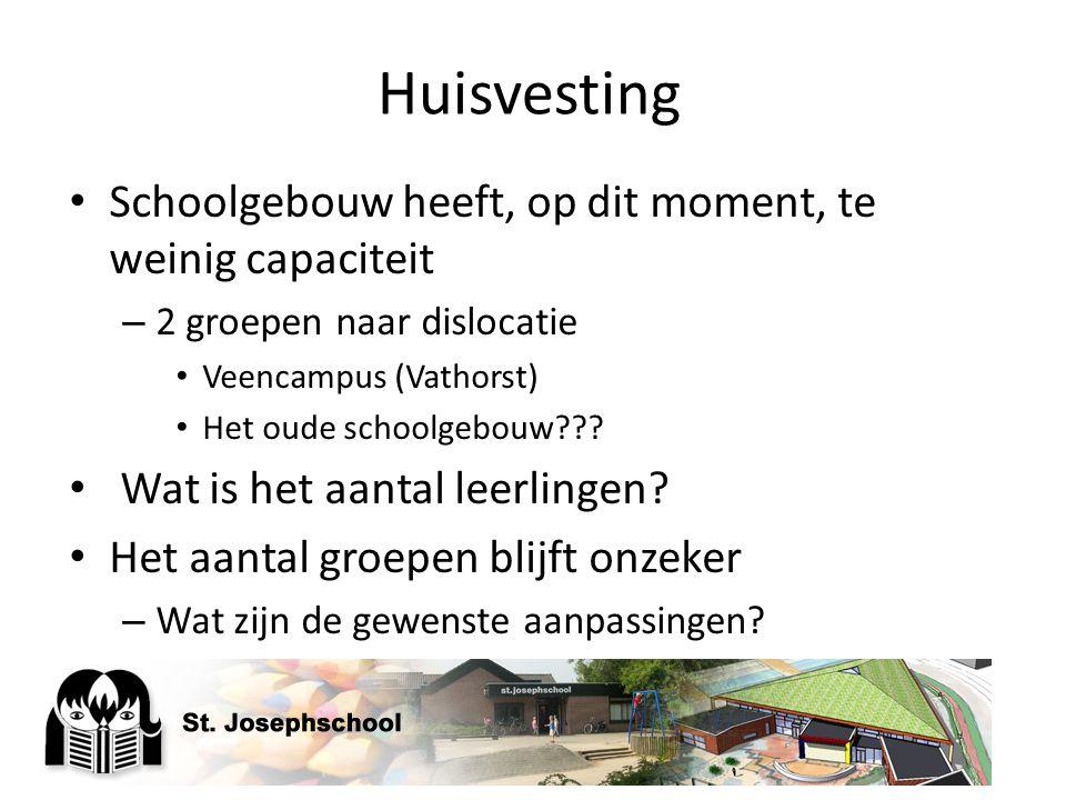 Huisvesting Schoolgebouw heeft, op dit moment, te weinig capaciteit