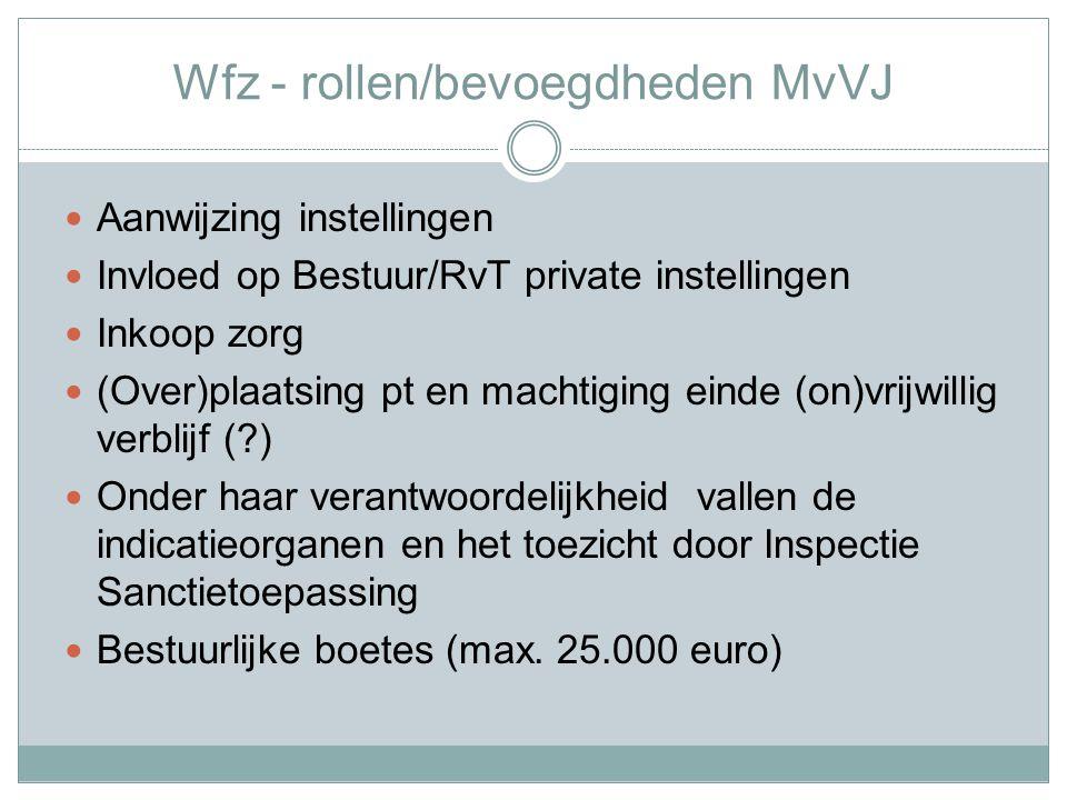 Wfz - rollen/bevoegdheden MvVJ