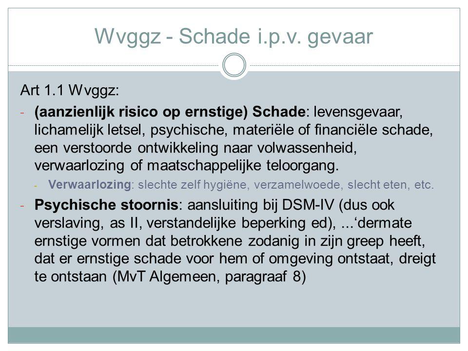 Wvggz - Schade i.p.v. gevaar