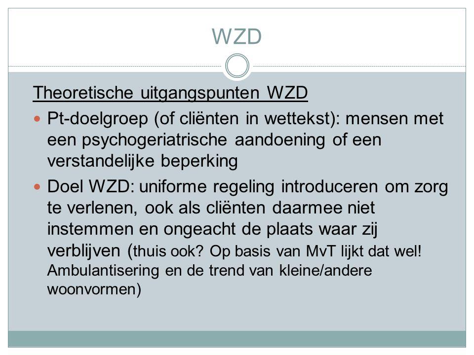 WZD Theoretische uitgangspunten WZD