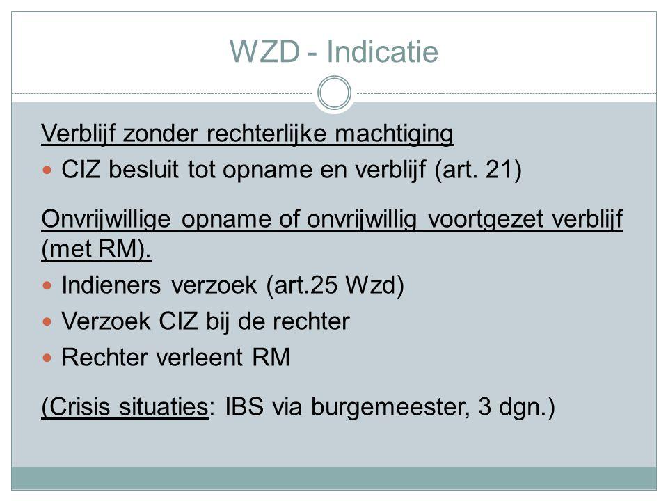 WZD - Indicatie Verblijf zonder rechterlijke machtiging