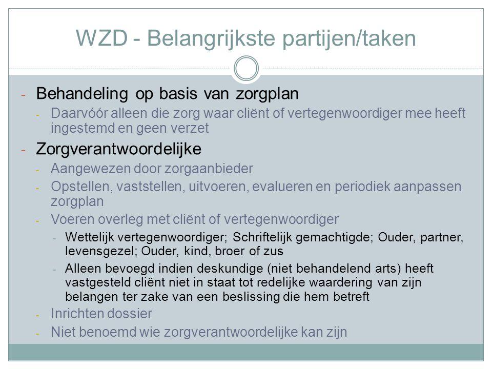 WZD - Belangrijkste partijen/taken