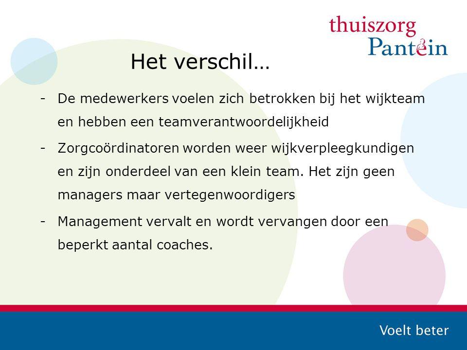 Het verschil… De medewerkers voelen zich betrokken bij het wijkteam en hebben een teamverantwoordelijkheid.