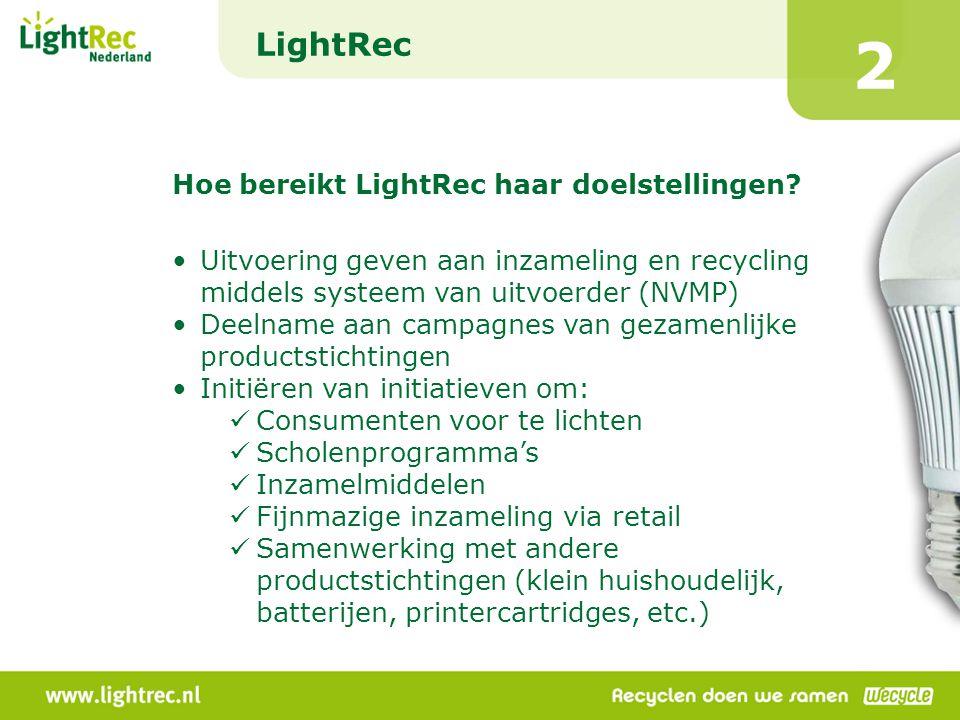 2 LightRec Hoe bereikt LightRec haar doelstellingen