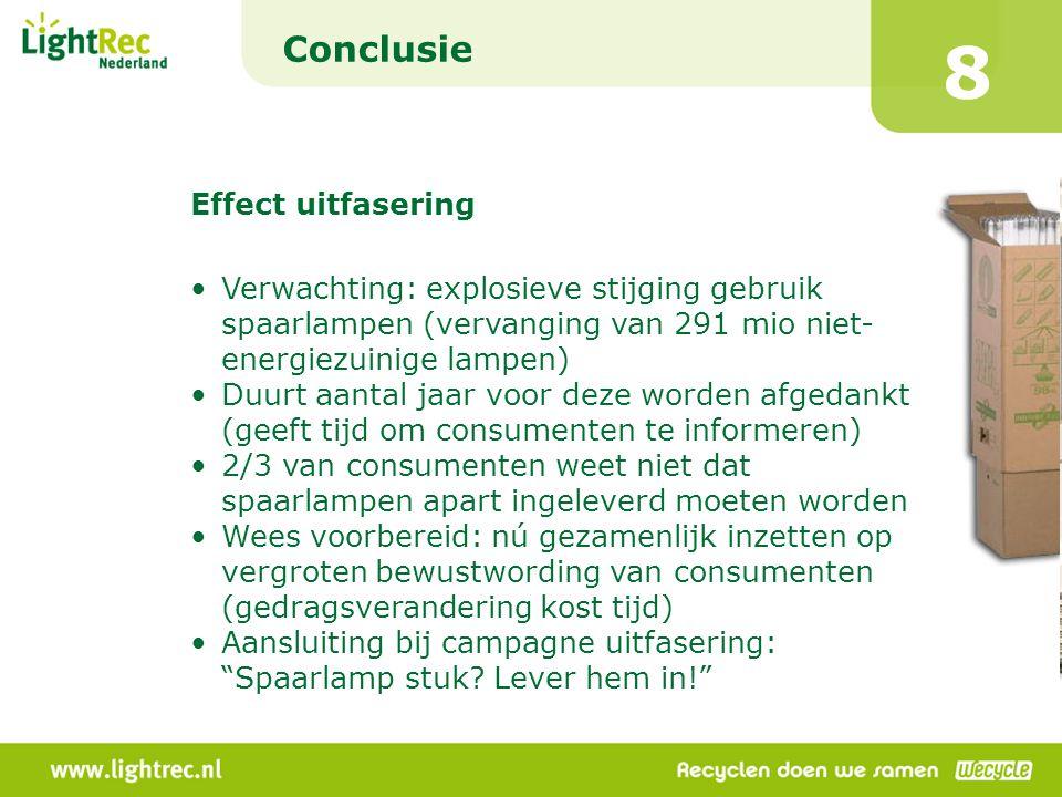8 Conclusie Effect uitfasering