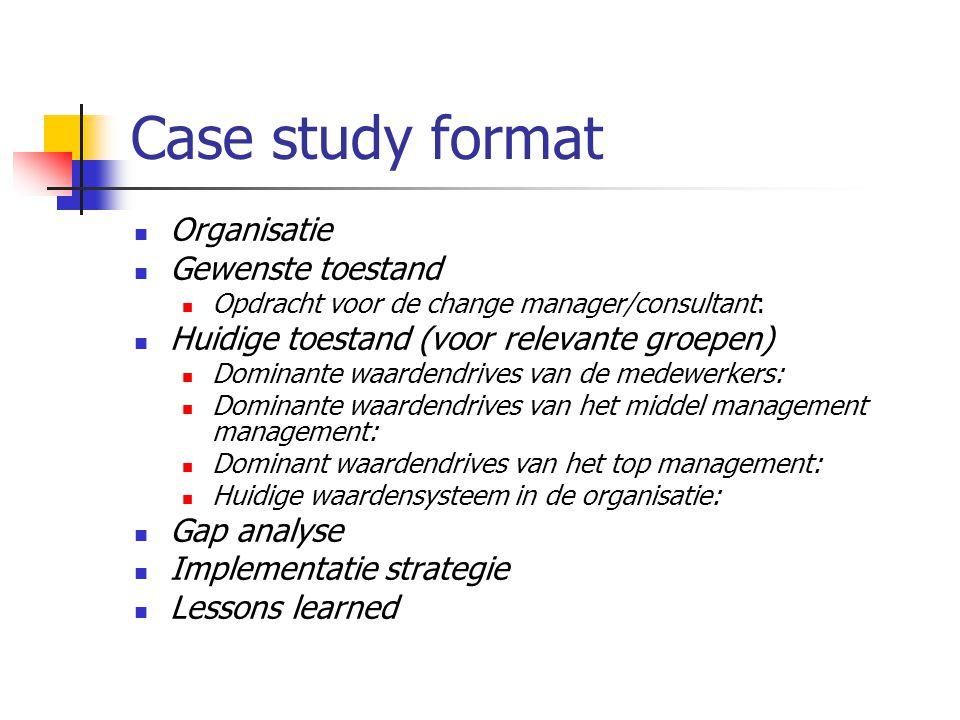 Case study format Organisatie Gewenste toestand