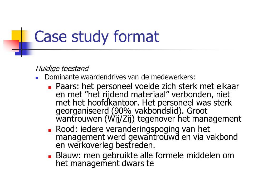 Case study format Huidige toestand. Dominante waardendrives van de medewerkers: