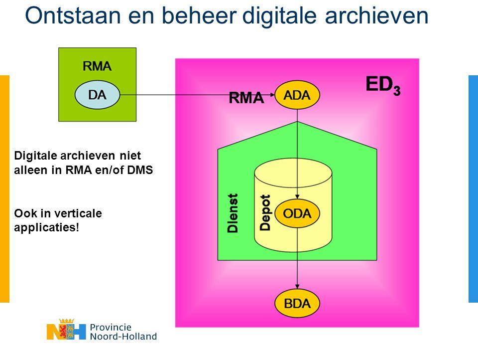Ontstaan en beheer digitale archieven
