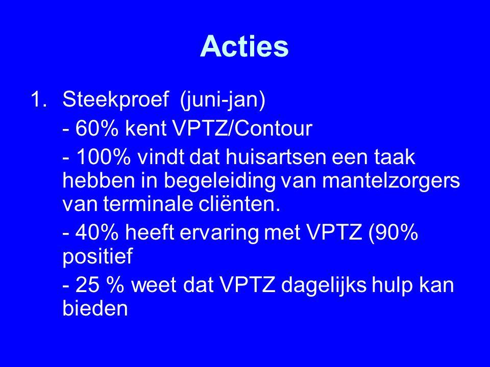Acties Steekproef (juni-jan) - 60% kent VPTZ/Contour