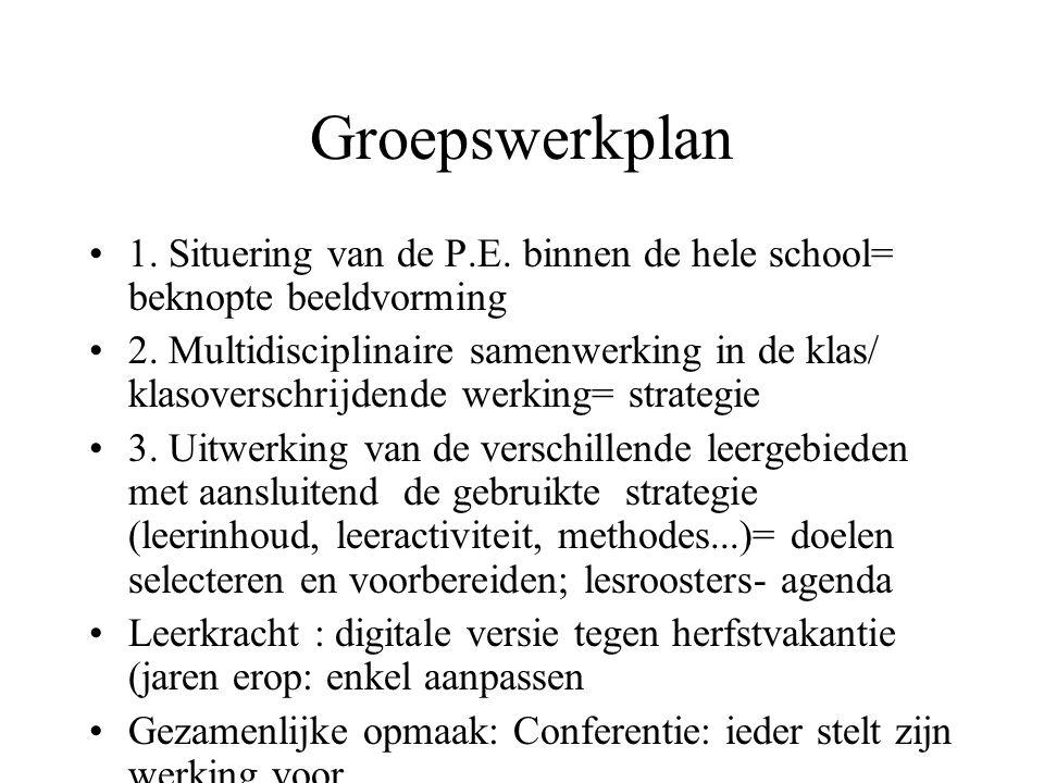 Groepswerkplan 1. Situering van de P.E. binnen de hele school= beknopte beeldvorming.