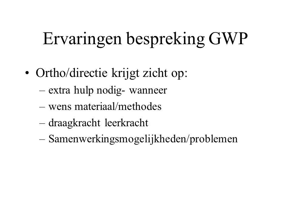 Ervaringen bespreking GWP