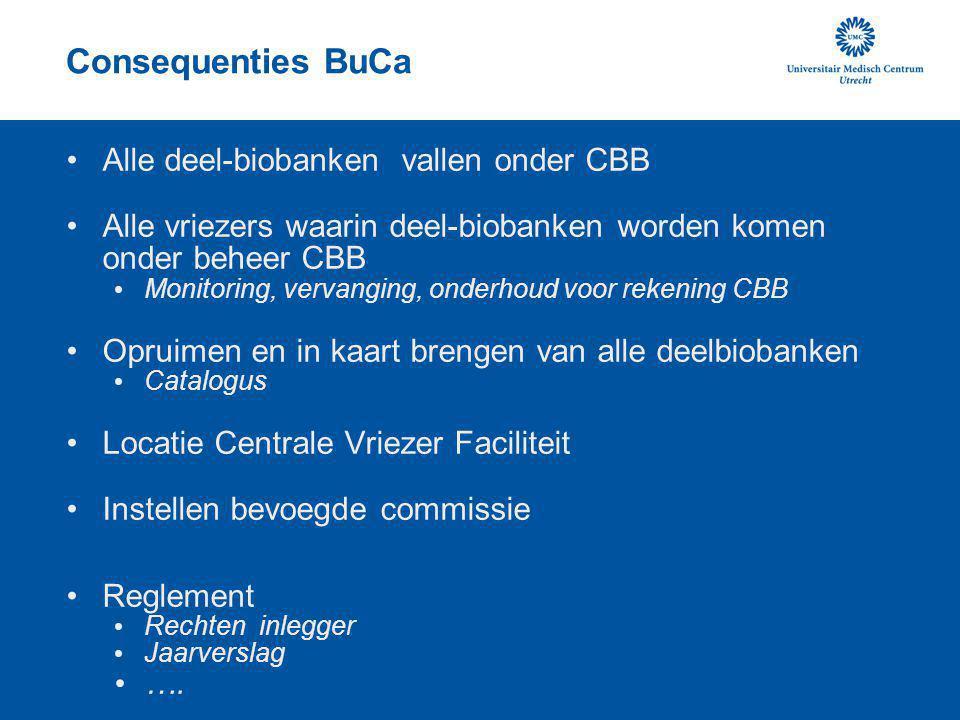 Consequenties BuCa Alle deel-biobanken vallen onder CBB