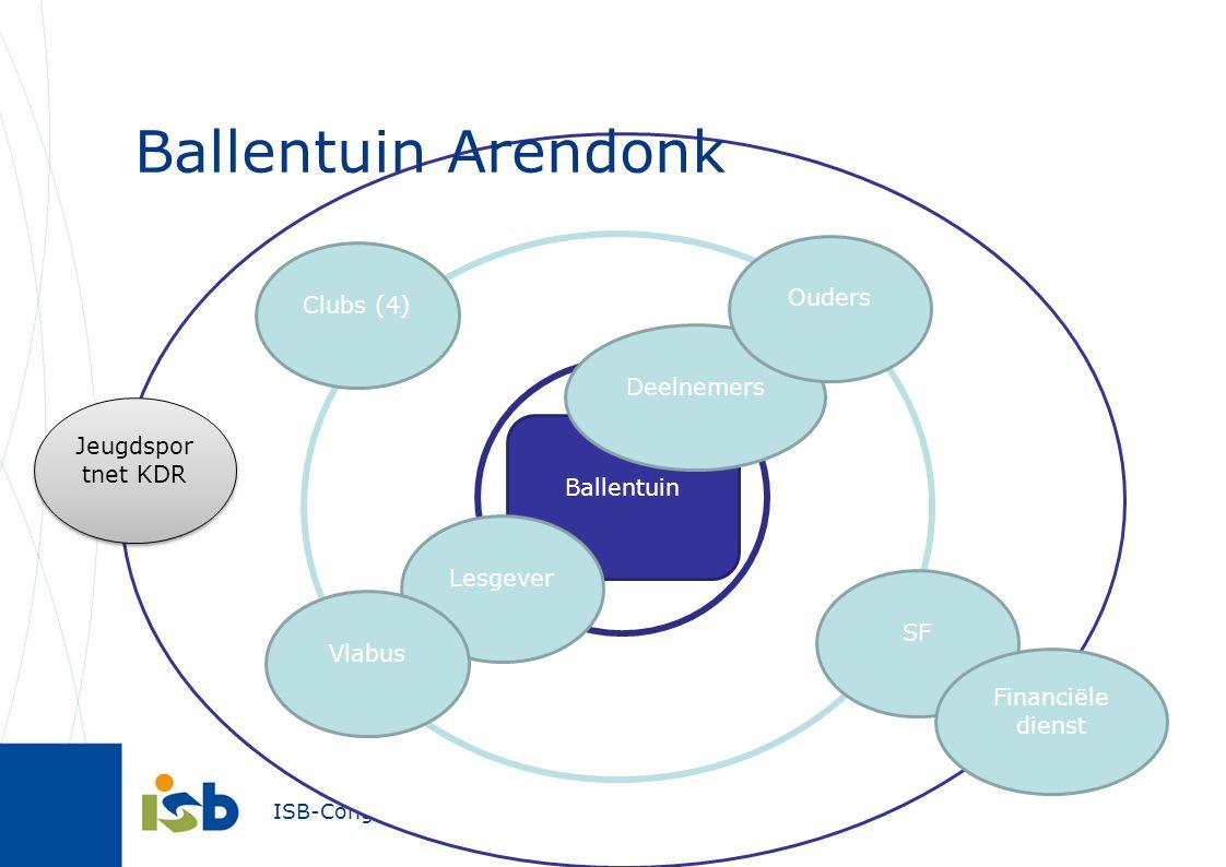 Ballentuin Arendonk Ouders Clubs (4) Deelnemers Jeugdsportnet KDR
