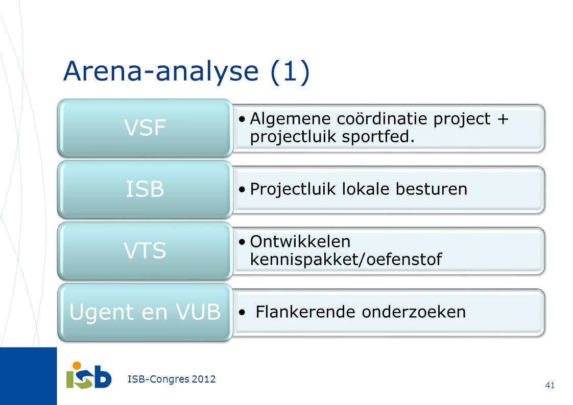 Arena-analyse (1) VSF. Algemene coördinatie project + projectluik sportfed. ISB. Projectluik lokale besturen.