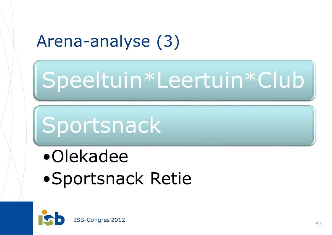 Arena-analyse (3) Speeltuin*Leertuin*Club Sportsnack Olekadee