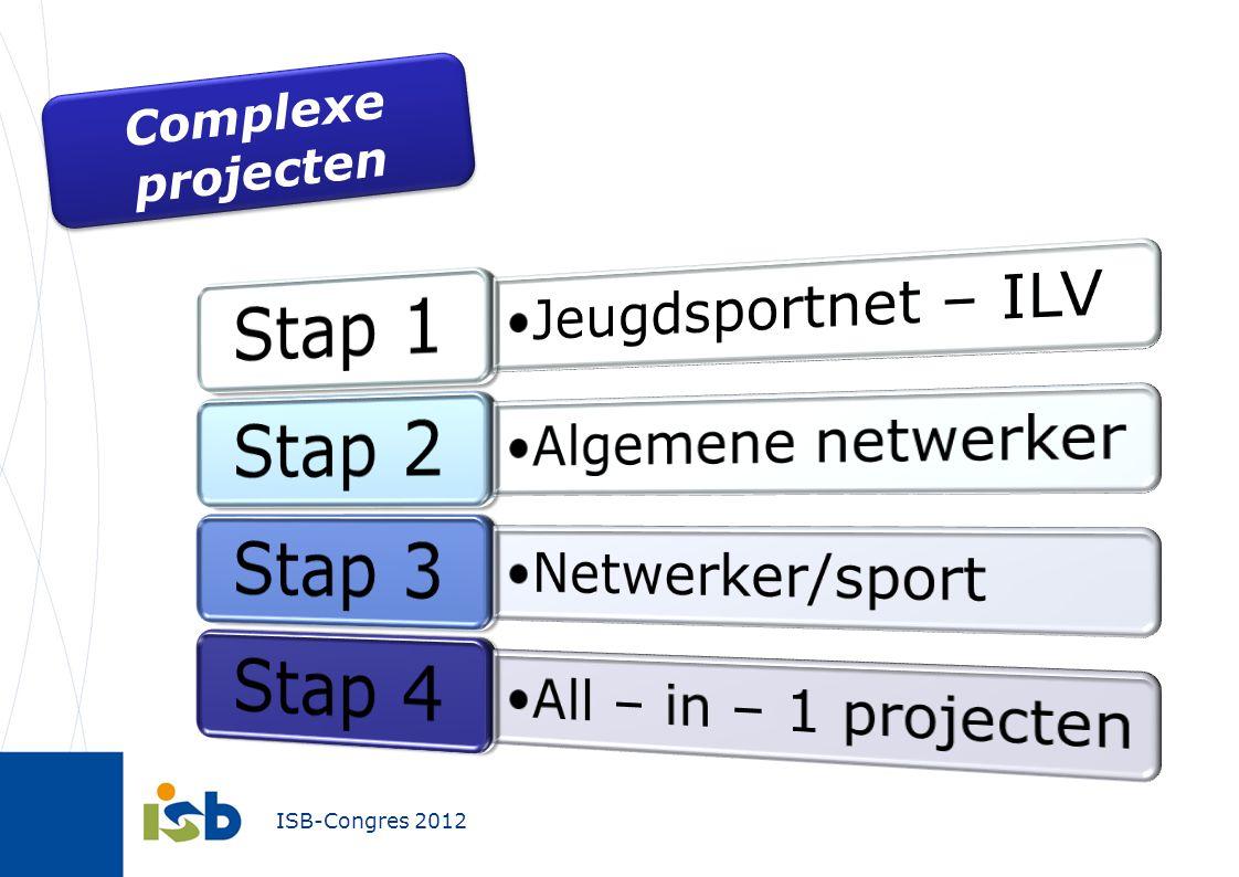 Complexe projecten Stap 1 Jeugdsportnet – ILV Stap 2