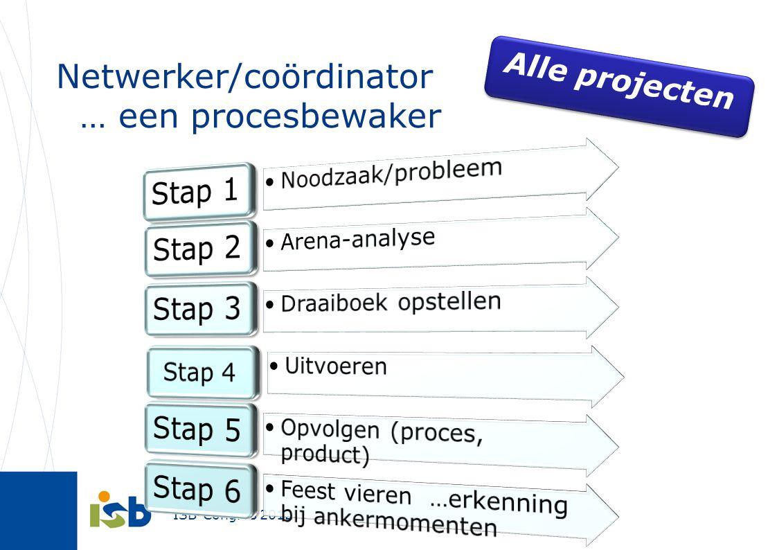 Netwerker/coördinator … een procesbewaker