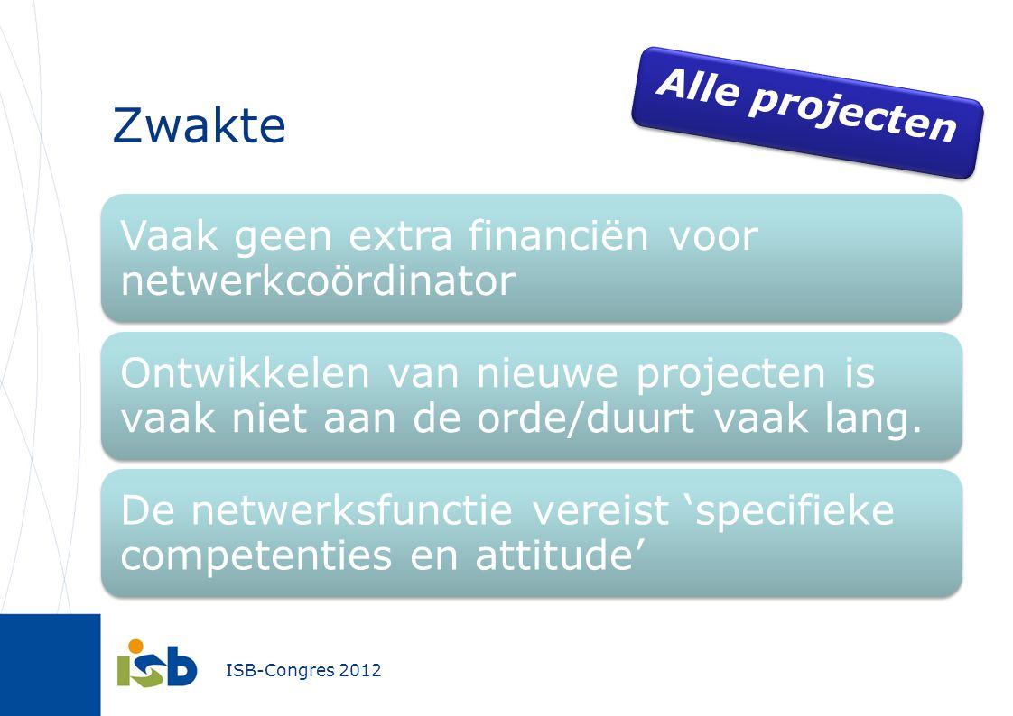 Zwakte Alle projecten. Vaak geen extra financiën voor netwerkcoördinator.