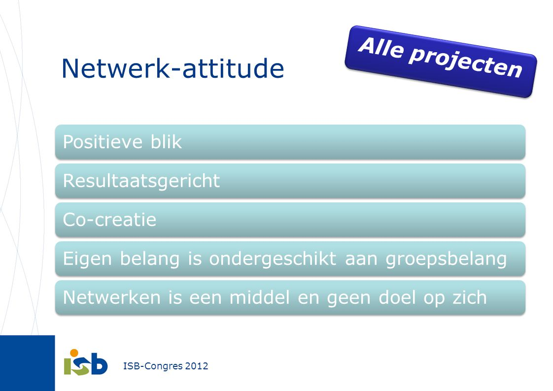 Netwerk-attitude Alle projecten Positieve blik Resultaatsgericht