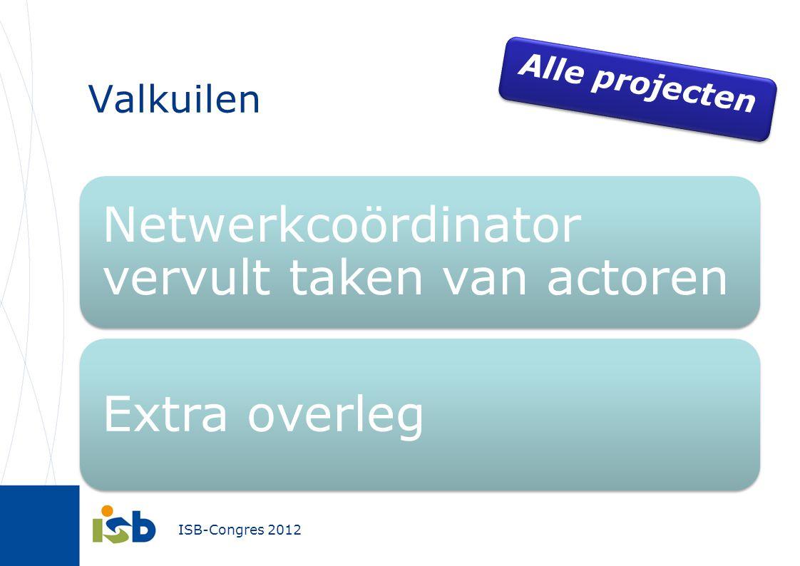 Valkuilen Alle projecten Netwerkcoördinator vervult taken van actoren
