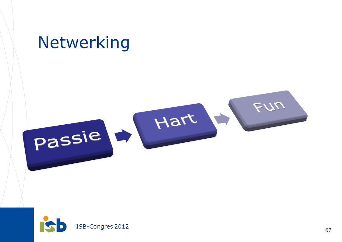 Netwerking Passie Hart Fun