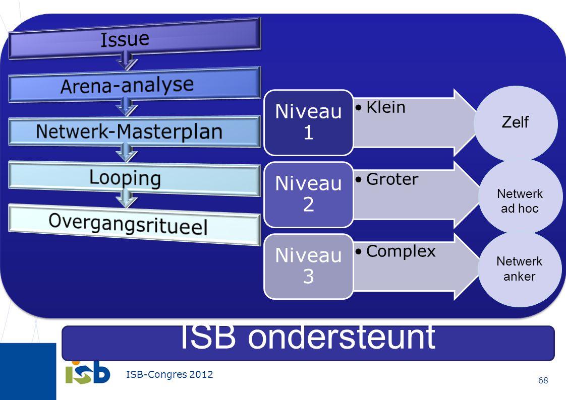 ISB ondersteunt Zelf Issue Arena-analyse Netwerk-Masterplan Looping