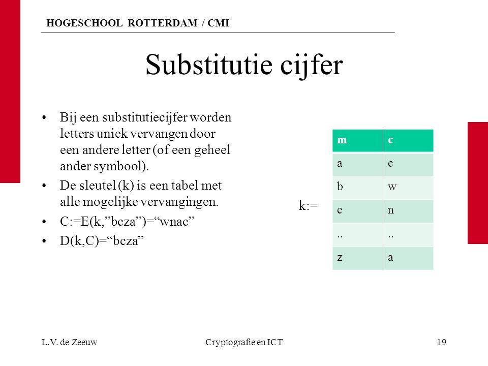 Substitutie cijfer Bij een substitutiecijfer worden letters uniek vervangen door een andere letter (of een geheel ander symbool).