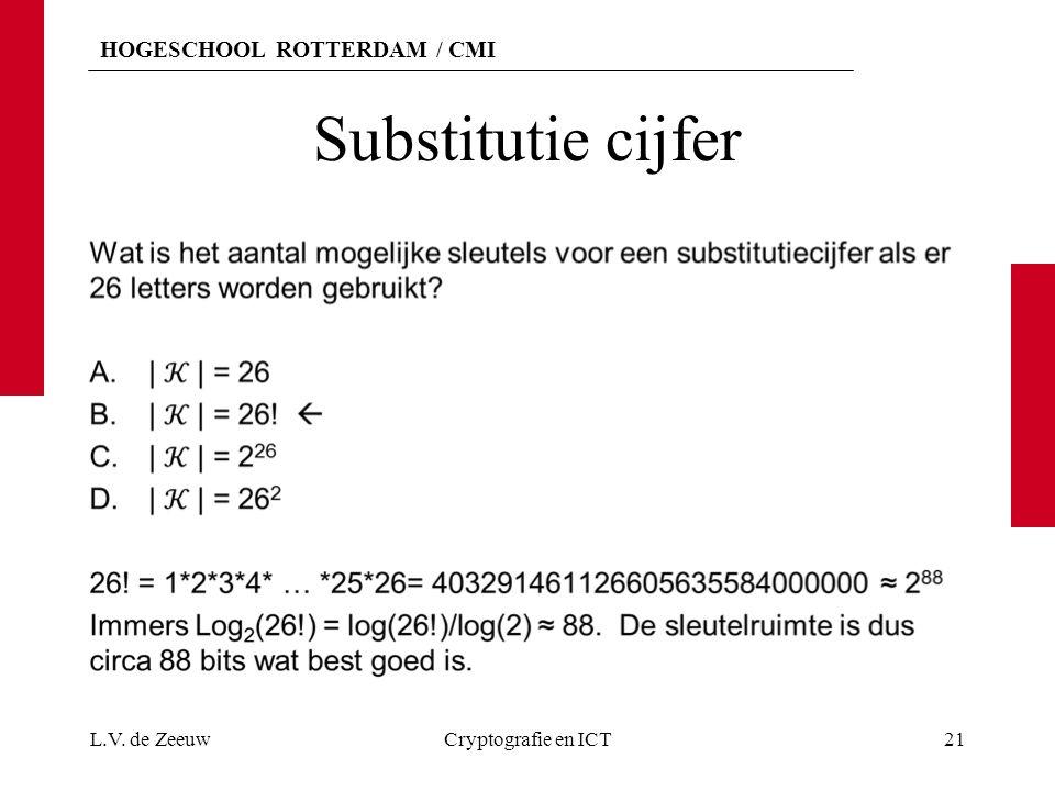 Substitutie cijfer L.V. de Zeeuw Cryptografie en ICT