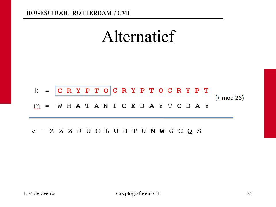 Alternatief c = Z Z Z J U C L U D T U N W G C Q S L.V. de Zeeuw