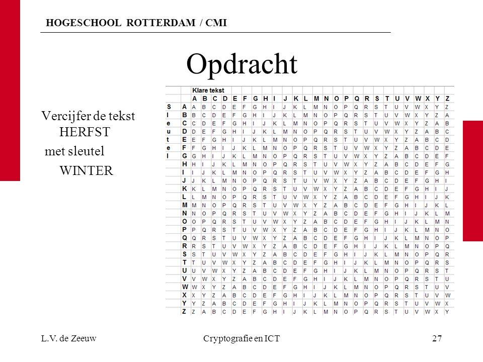 Opdracht Vercijfer de tekst HERFST met sleutel WINTER L.V. de Zeeuw
