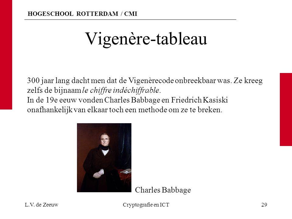 Vigenère-tableau 300 jaar lang dacht men dat de Vigenèrecode onbreekbaar was. Ze kreeg zelfs de bijnaam le chiffre indéchiffrable.