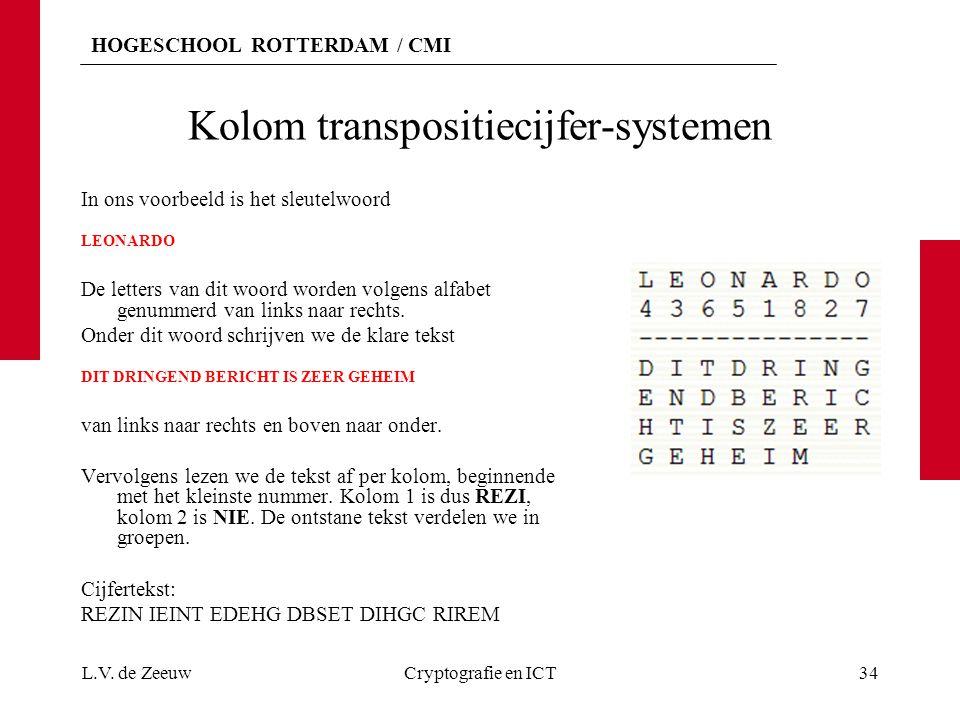 Kolom transpositiecijfer-systemen