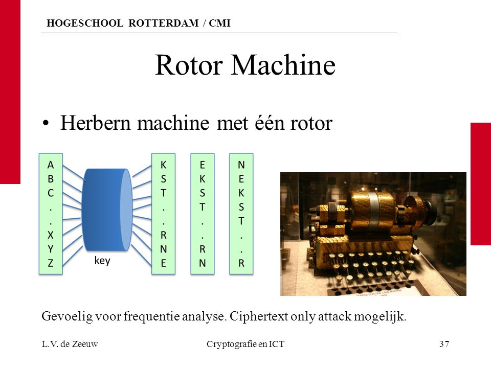 Rotor Machine Herbern machine met één rotor