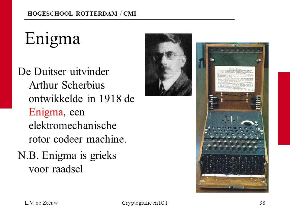 Enigma De Duitser uitvinder Arthur Scherbius ontwikkelde in 1918 de Enigma, een elektromechanische rotor codeer machine.