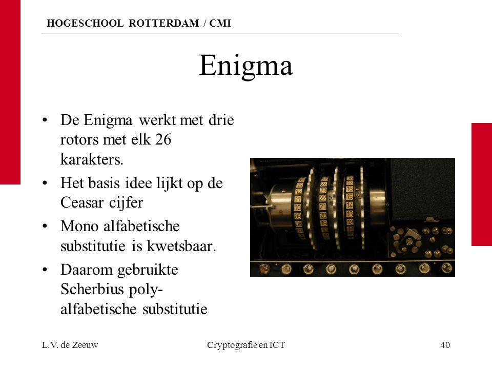 Enigma De Enigma werkt met drie rotors met elk 26 karakters.