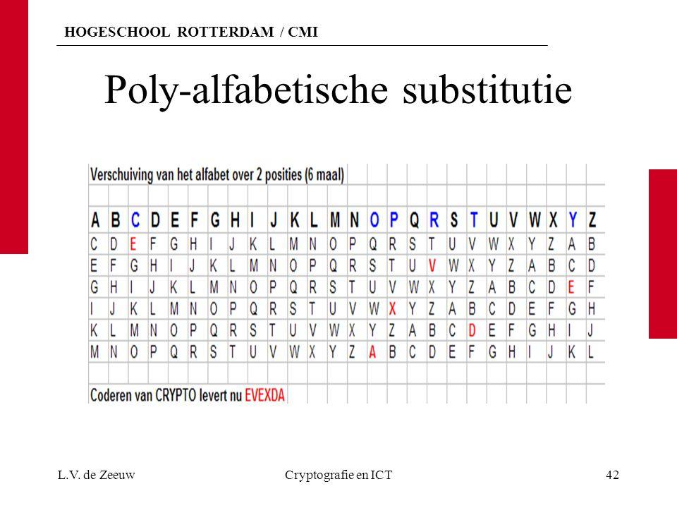 Poly-alfabetische substitutie